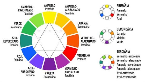 combinação de cores