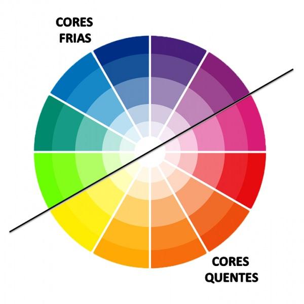 tabela de combinação de cores